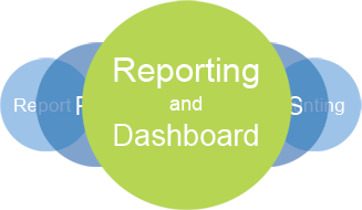 reporting and dashboard