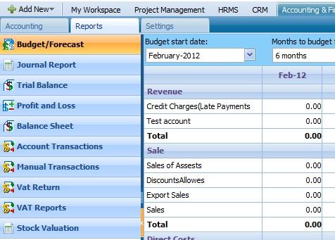 Budget/Forecast