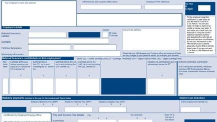 Payroll system – kpi. Com.