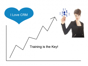 Training for CRM Adoption